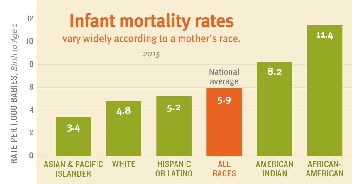 Infant mortality rate full size