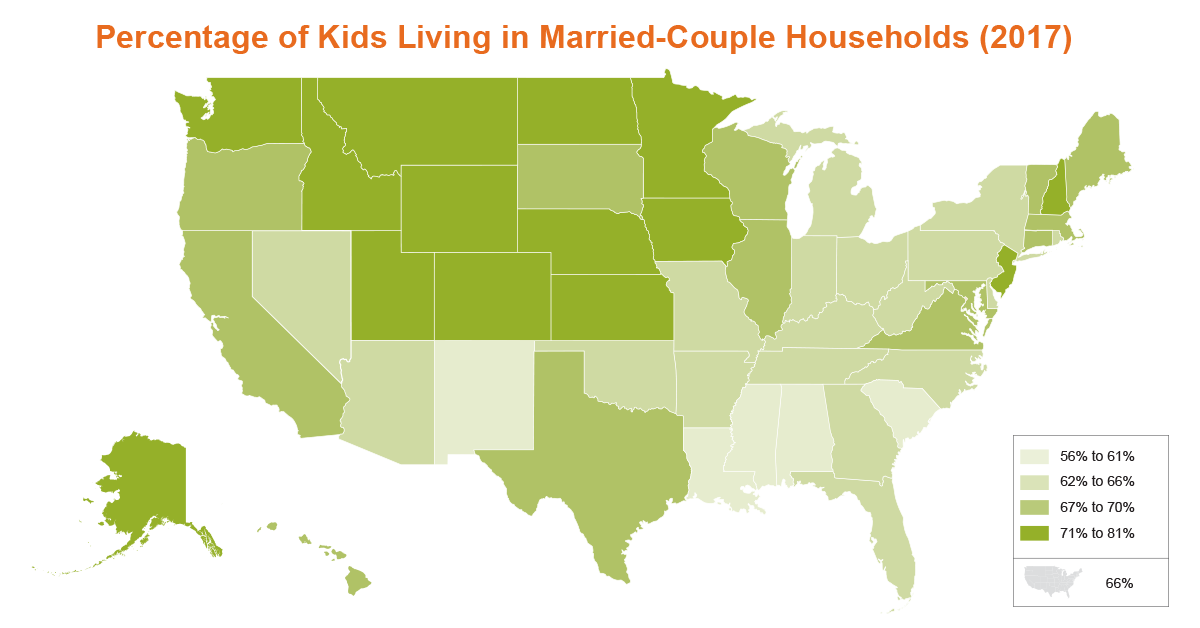 Majority of U.S. Children Growing Up With Married Parents ... on marriage in zimbabwe, marriage in iceland, marriage in mauritius, marriage in italy, marriage in the ukraine, marriage in singapore, marriage in the great depression, marriage in zambia, marriage in the temple, marriage in bahrain, marriage in the 20th century, marriage in the nicaragua, marriage in the hand, marriage in lebanon, marriage in the past, marriage in taiwan, marriage in honduras, marriage in kazakhstan, marriage through history, marriage in czech republic,